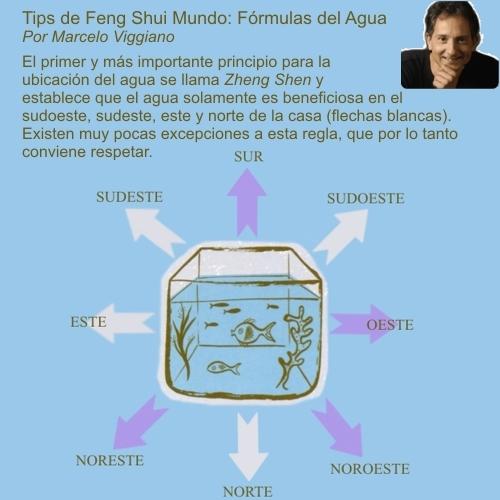 Formulas del agua